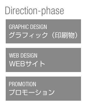 Direction-phase